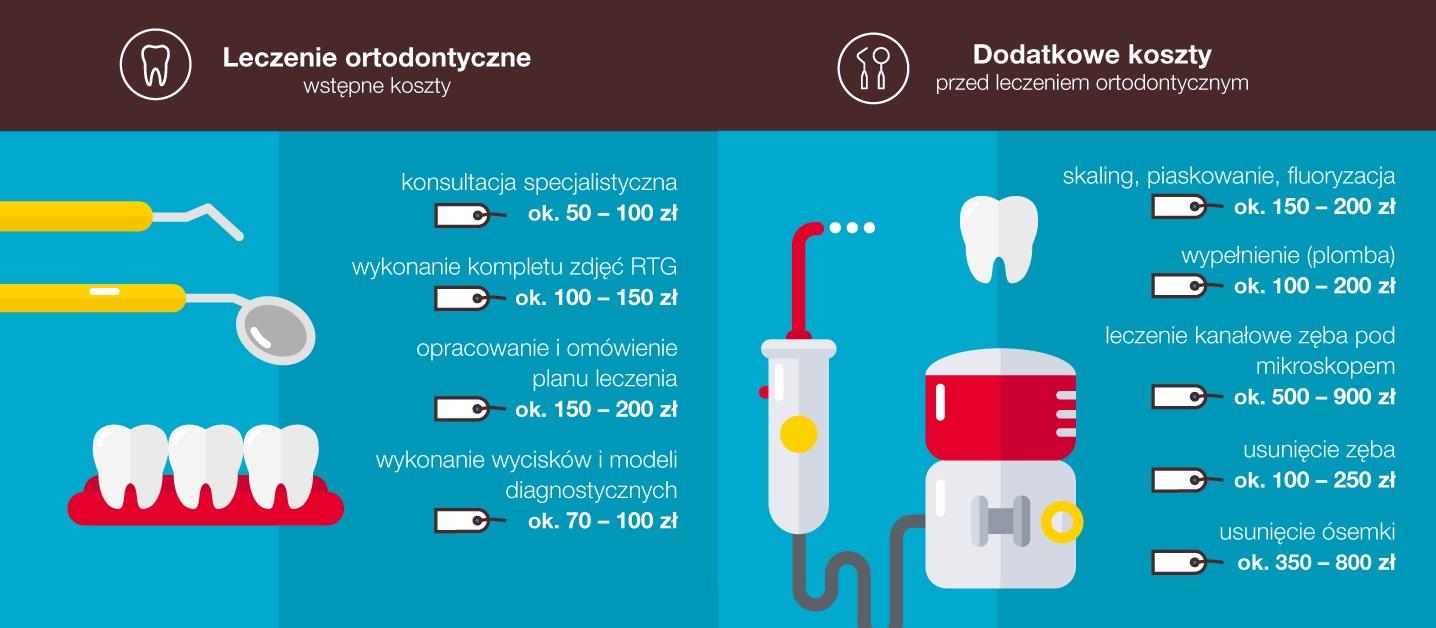 https://www.zaplo.pl/blog/ile-kosztuje-aparat-ortodontyczny/