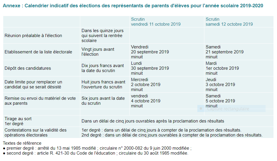 Calendrier Electoral 2019.Mouvement Des Parents D Eleves Du 13 Elections