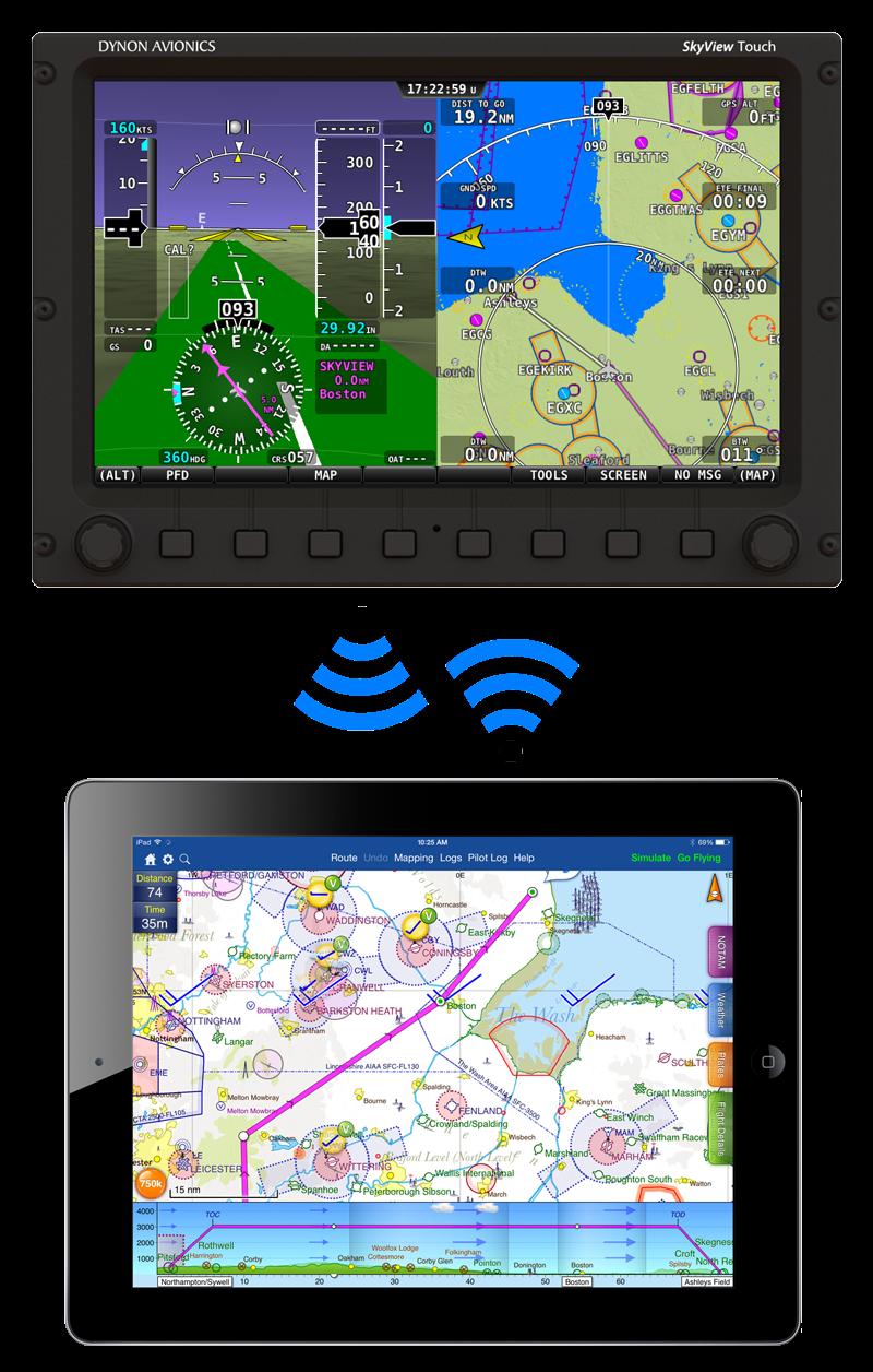 Dynon Preflight Brief: SkyDemon and Dynon Bring Wi-Fi Connectivity