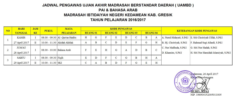 Jadwal Ujian Akhir Madrasah Berstandar Daerah (UAMBD) PAI