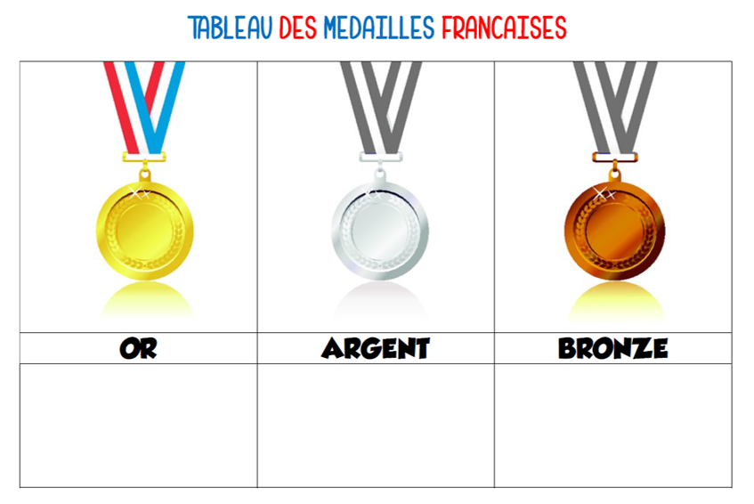 Le Livre de Sapienta: Tableau des médailles françaises