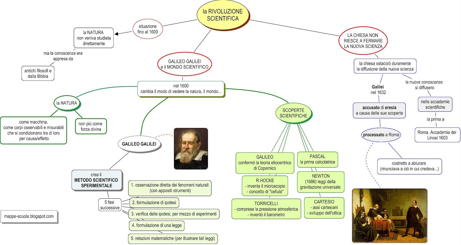 free Language of Mathematics: Telling