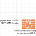 Udp2raw-tunnel - A UDP Tunnel which tunnels UDP via FakeTCP/UDP/ICMP Traffic by using Raw Socket [Bypass UDP FireWalls]