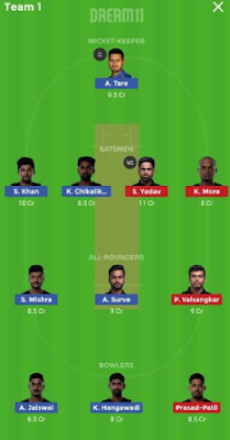 ETS vs TK dream 11 team