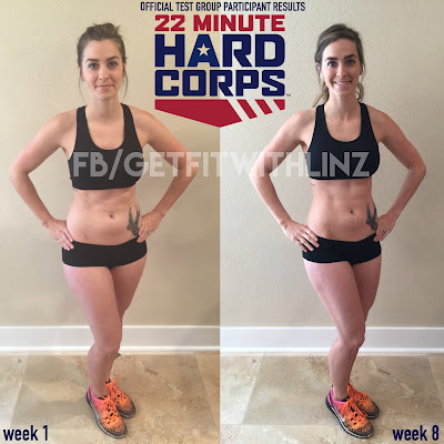 22 Minute Hard Corps, 22 Minute Hard Corps Results, 22 Minute Hard Corps Test Group