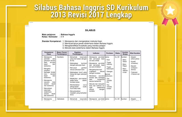 Silabus Bahasa Inggris SD Kurikulum 2013 Revisi 2017 Lengkap