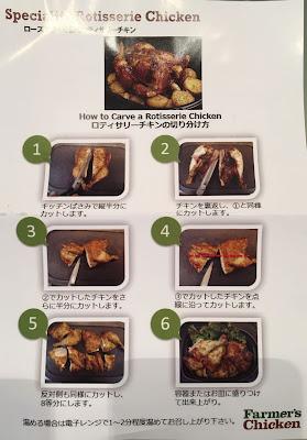 三軒茶屋のファーマーズチキンのロティサリーチキンの切り方の説明