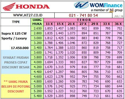 HONDA SUPRA X 125 CW