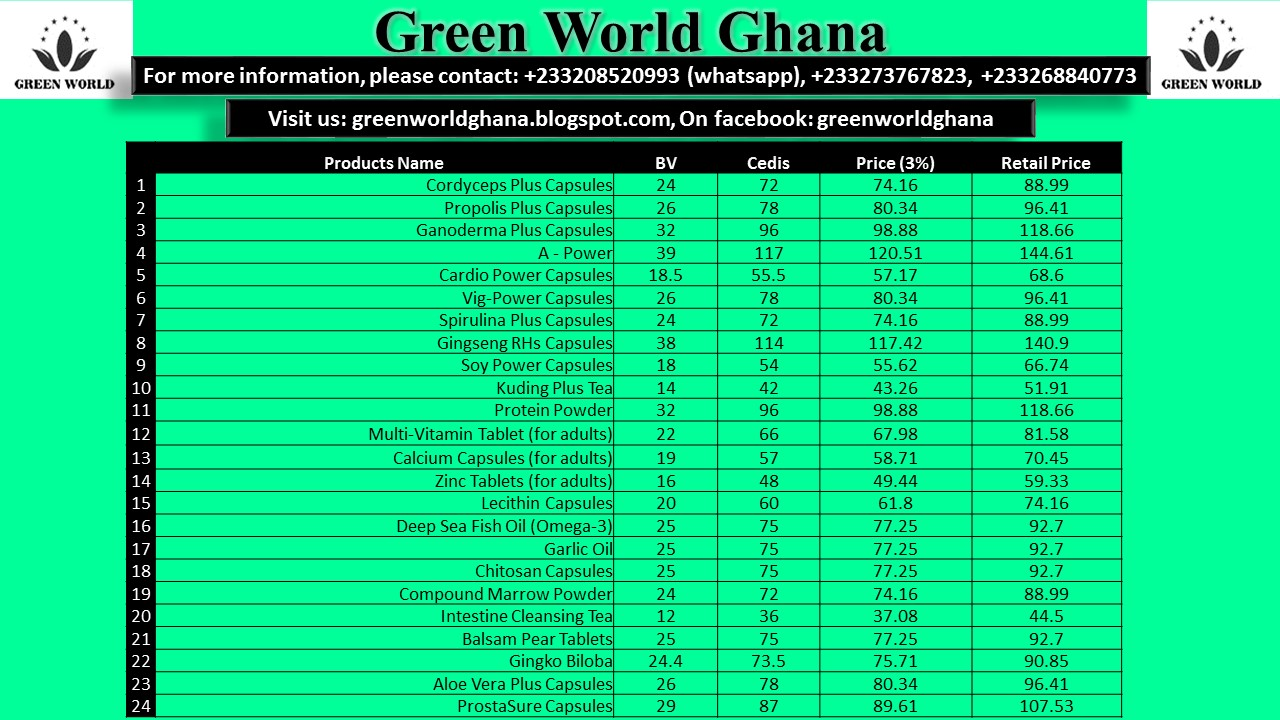 Green World Products Ghana Green World Products Price List