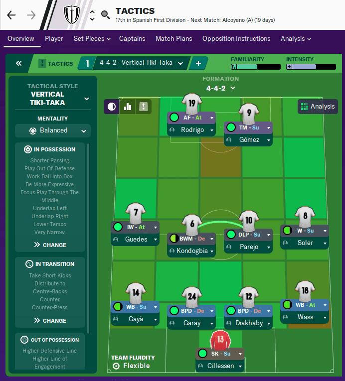 FM20 Valencia Tactic