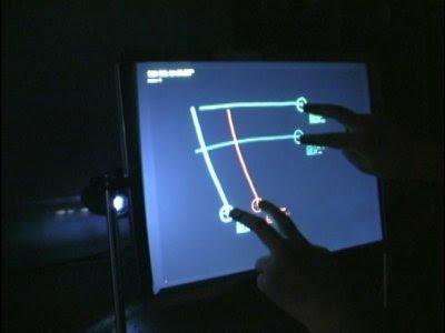 Com funciona una pantalla tàctil