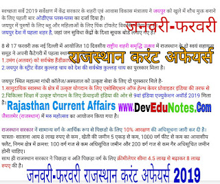 February 2019 Rajasthan Current Affairs, Rajasthan Current Affairs February 2019