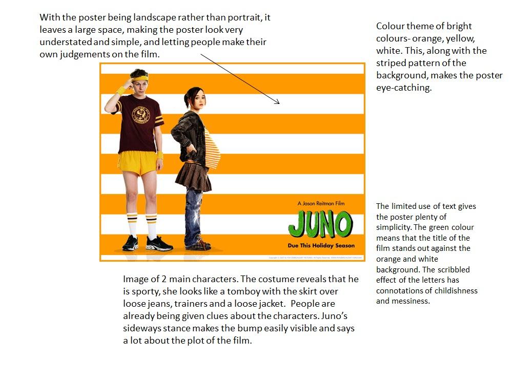 Juno movie essay