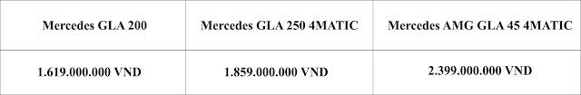 Bảng so sanh giá xe Mercedes AMG GLA 45 4MATIC 2019 tại Mercedes Trường Chinh