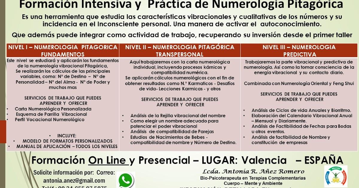 FORMACIÓN NUMEROLOGÍA PITAGÓRICA ON LINE
