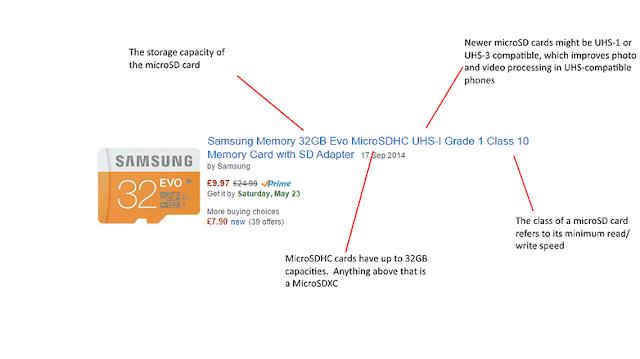 techfoogle-micro-sd-guide-