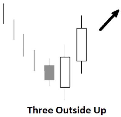 iq option candlestick pattern
