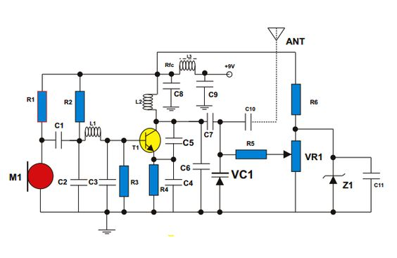 Electrical and Electronics Engineering: VHF FM Transmitter