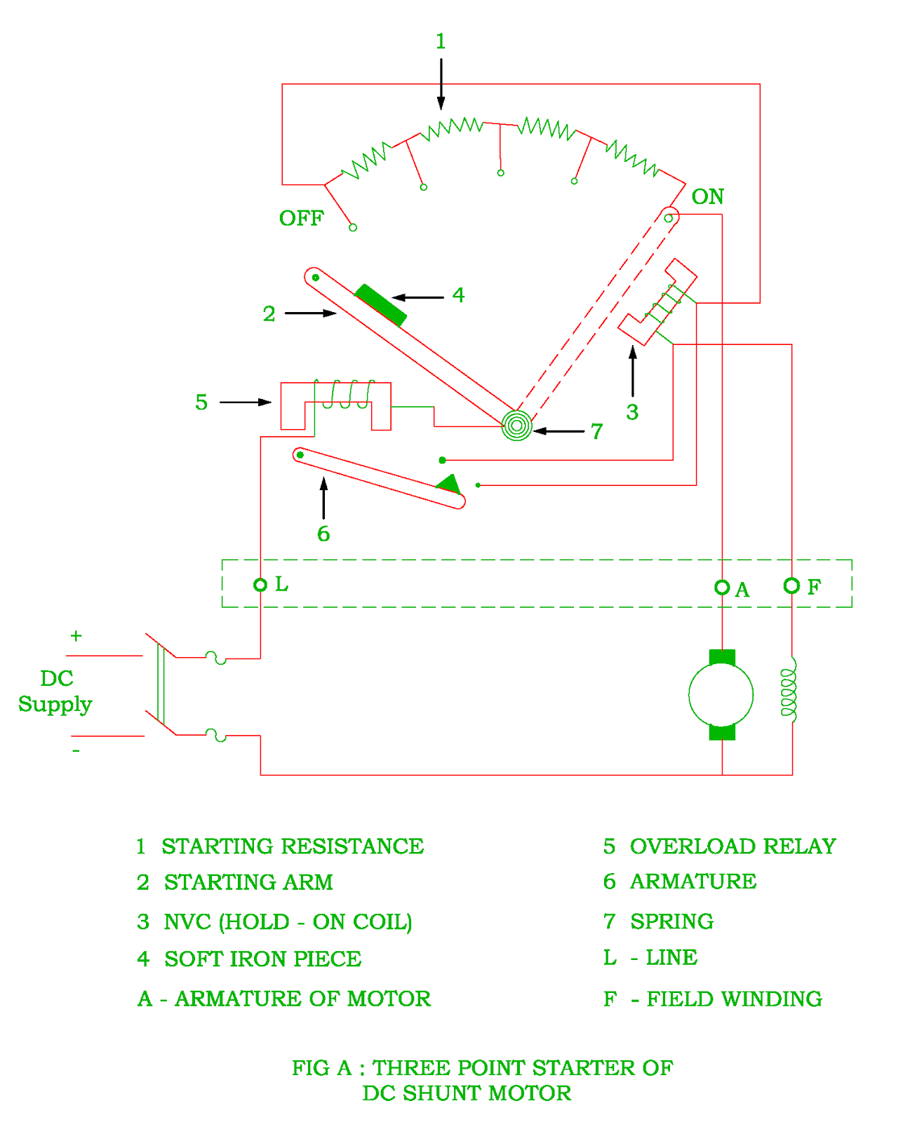 hight resolution of a spring is placed over the lever of the starter arm