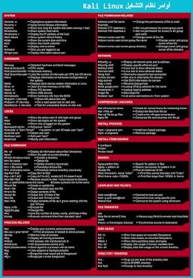 جميع أوامر الاختراق kali linux pdf