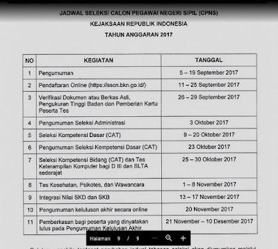 Dalam rangka mengisi deretan pegawai tahun  PENERIMAAN SELEKSI CPNS CALON PEGAWAI NEGERI SIPIL KEJAKSAAN RI 2017