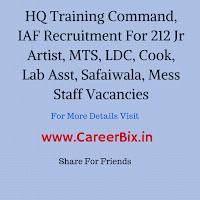 HQ Training Command, IAF Recruitment For 212 Jr Artist, MTS, LDC, Cook, Lab Asst, Safaiwala, Mess Staff Vacancies