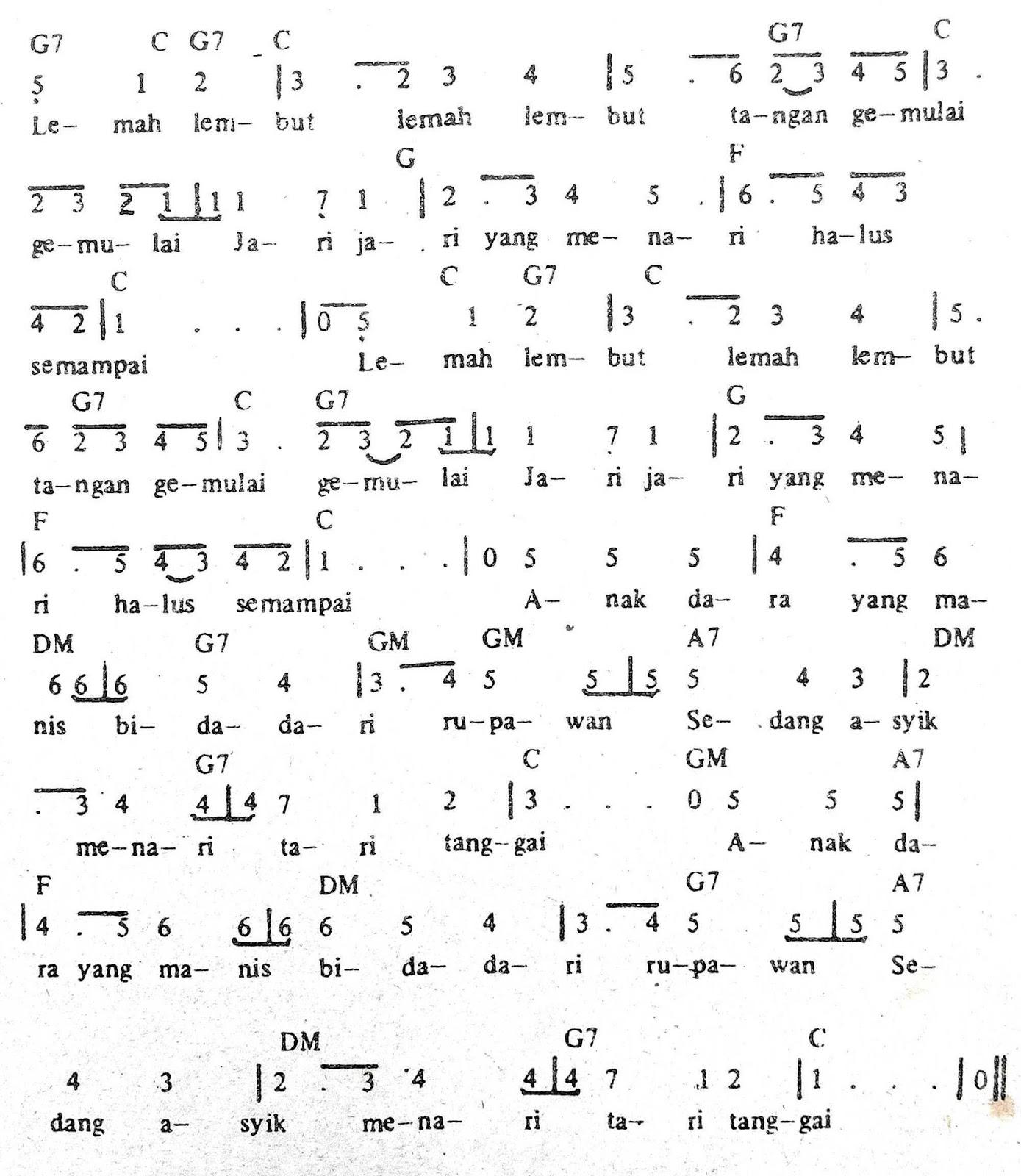 Chord & Arti Lirik Lagu Sumatera Selatan: Tari Tanggai + Not Angka