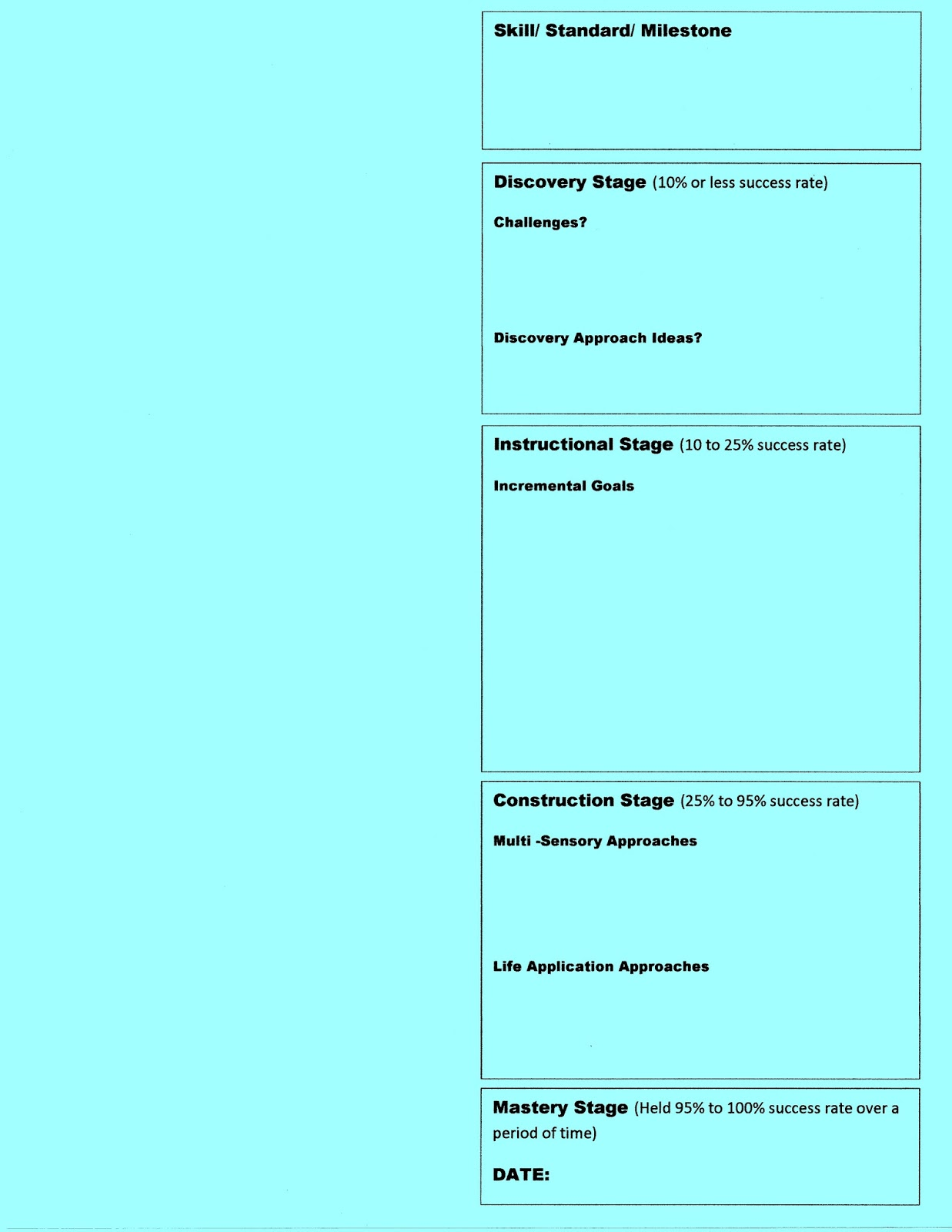 Tailored Teaching Homeschool Assessment Tools And Strategies For