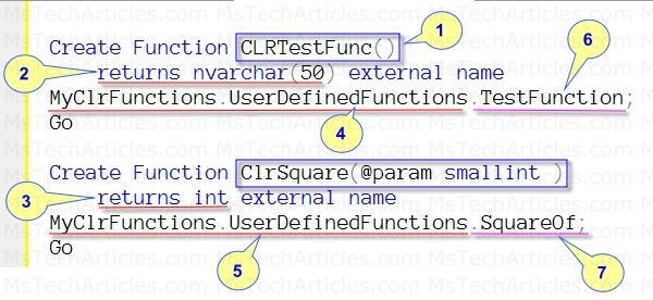 Registering DotNet function through T-SQL