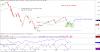Bản tin thị trường chứng khoán ngày 24.10