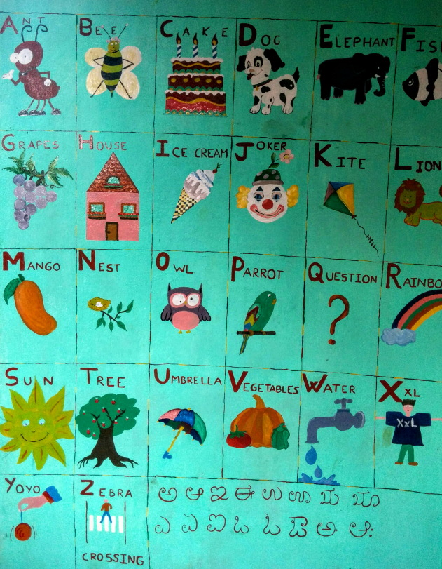 Kindergarten School A to Z - Mavinkatte