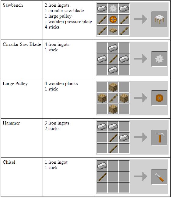 Crafteos - ArchitectureCraft Mod para Minecraft 1.8/1.8.9