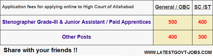 Application fees for applying to High Court vacancy