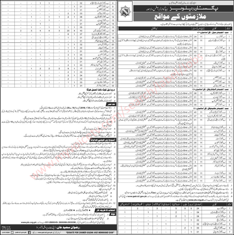 #Jobs - #Career_Opportunities - #Job Opportunities at So many jobs at Pakistan in Pakistan Railways  –Apply by 9th December 2018
