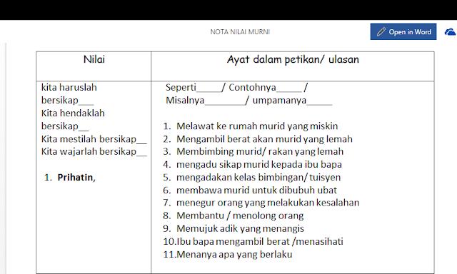 Bahasa Melayu UPSR 2016 | Nota Padat & Ayat Nilai Murni