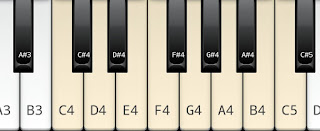 The Major Scale on Key C