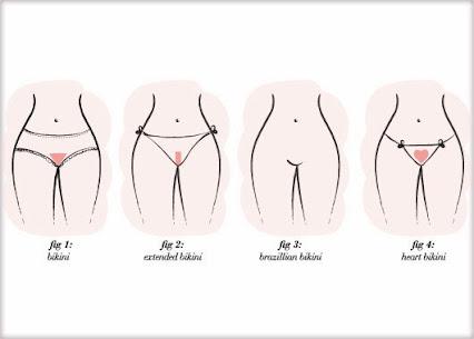 Waxing im Genitalbereich ist schmerzhaft und kritisch zu