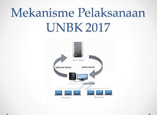 Mekanisme Pelaksanaan UNBK 2017