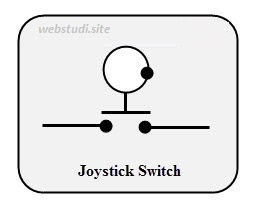 Gambar-simbol-joystick-switch