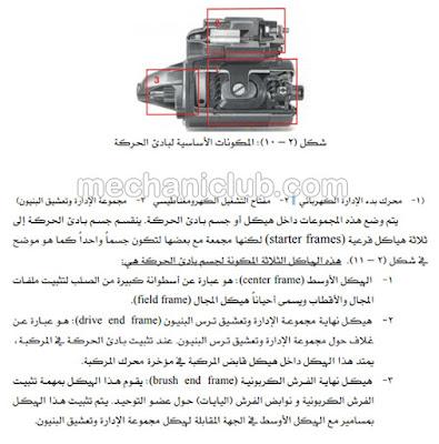 كتاب نظام بدء الحركة في السيارة STARTING SYSTEM وتشخيص الأعطال