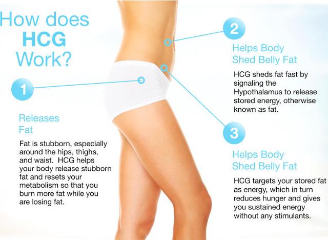 will c25k help lose weight