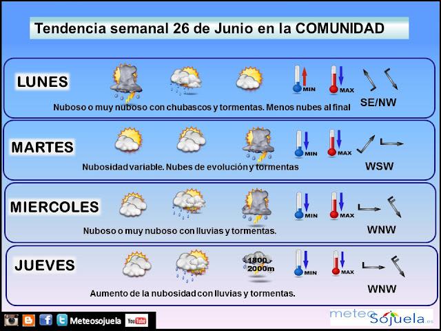 prevision tiempo larioja josecalvo meteosojuela
