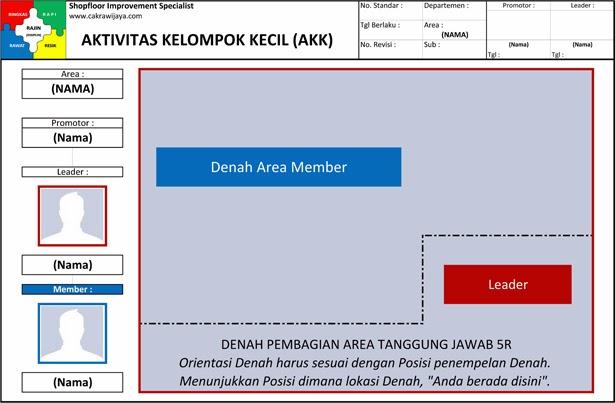AKK - Normal Shift