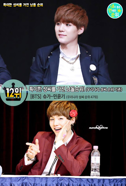 KPKF] Ranking of male idols with the most uncommon last names