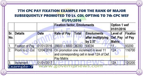 7th-cpc-pay-fixation-example-7