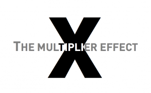 The Multiplier Effect - Source: Lion Investing