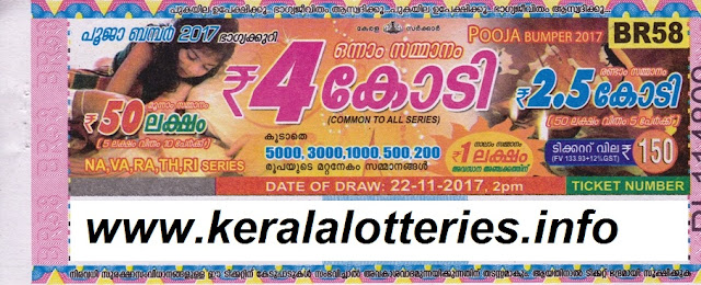 Kerala lottery Pooja Bumper- 2017 on 22,November 2017