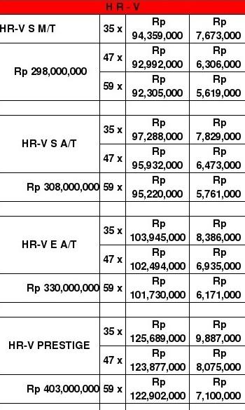 Promo Kredit Lebaran Honda HRV Pekanbaru-Riau Mei-Juni 2017