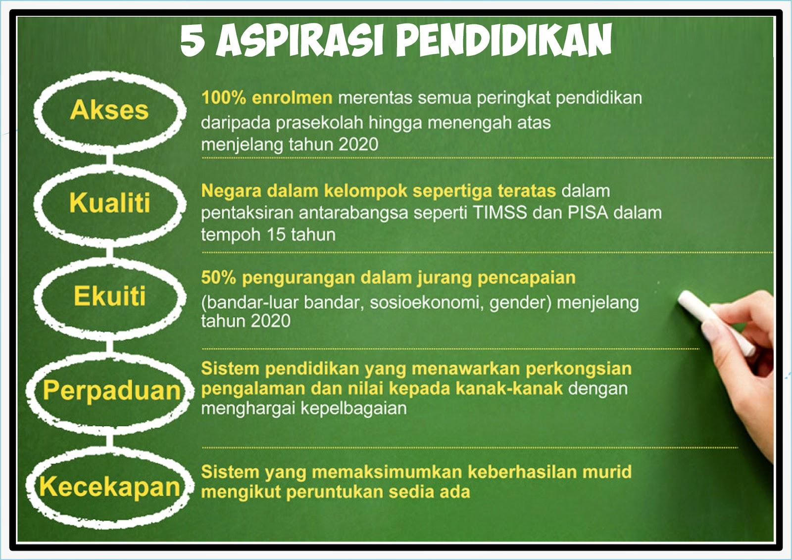 Coet Kms Ringkasan Pelan Pembangunan Pendidikan Malaysia Pppm