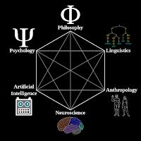 https://en.wikipedia.org/wiki/Cognitive_science